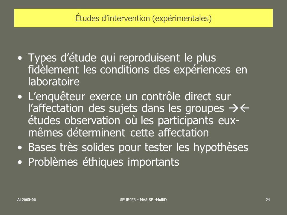 AL2005-06SPUB053 - MAS SP -MultiD24 Études dintervention (expérimentales) Types détude qui reproduisent le plus fidèlement les conditions des expérien