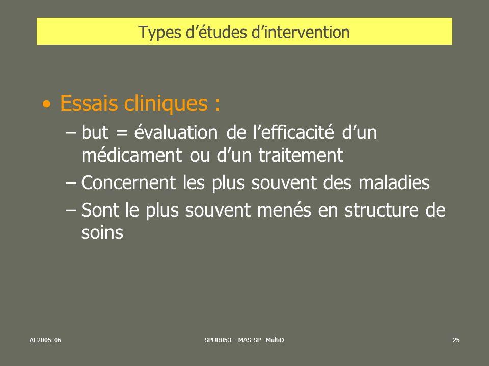 AL2005-06SPUB053 - MAS SP -MultiD25 Types détudes dintervention Essais cliniques : –but = évaluation de lefficacité dun médicament ou dun traitement –