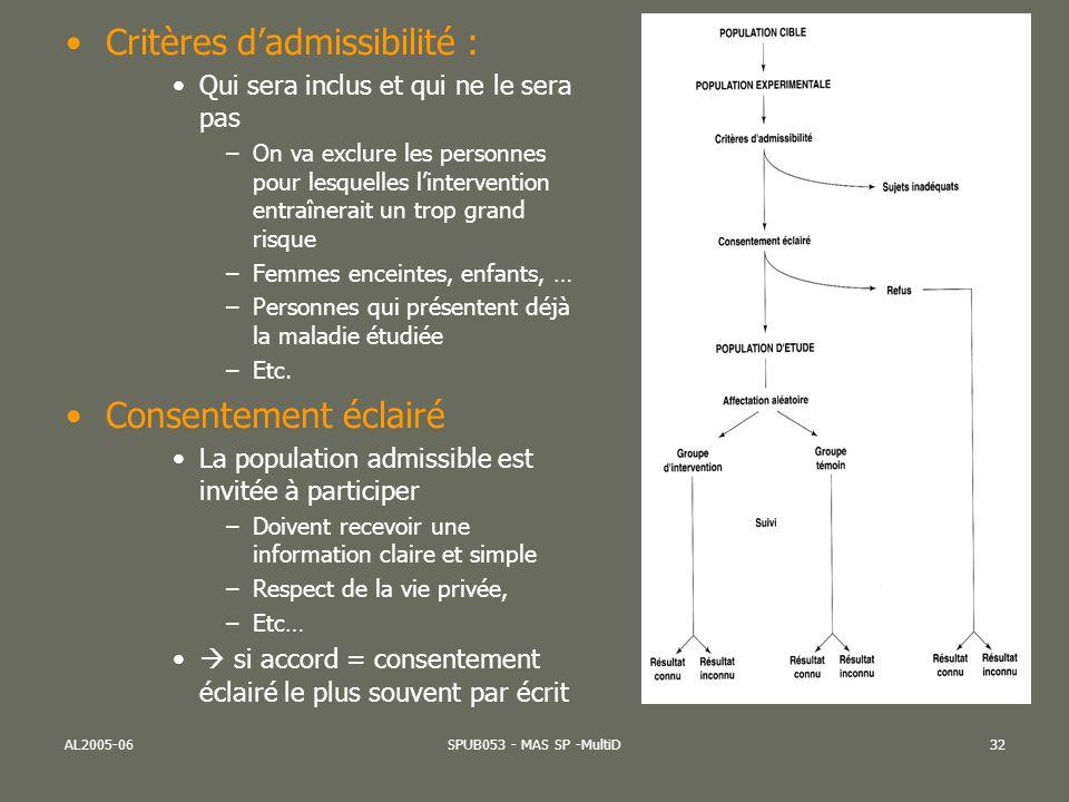 AL2005-06SPUB053 - MAS SP -MultiD32 Critères dadmissibilité : Qui sera inclus et qui ne le sera pas –On va exclure les personnes pour lesquelles linte