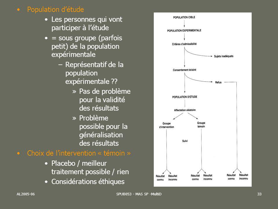 AL2005-06SPUB053 - MAS SP -MultiD33 Population détude Les personnes qui vont participer à létude = sous groupe (parfois petit) de la population expéri