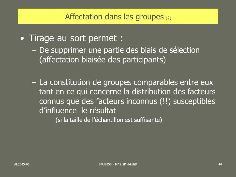 AL2005-06SPUB053 - MAS SP -MultiD40 Affectation dans les groupes (2) Tirage au sort permet : –De supprimer une partie des biais de sélection (affectat