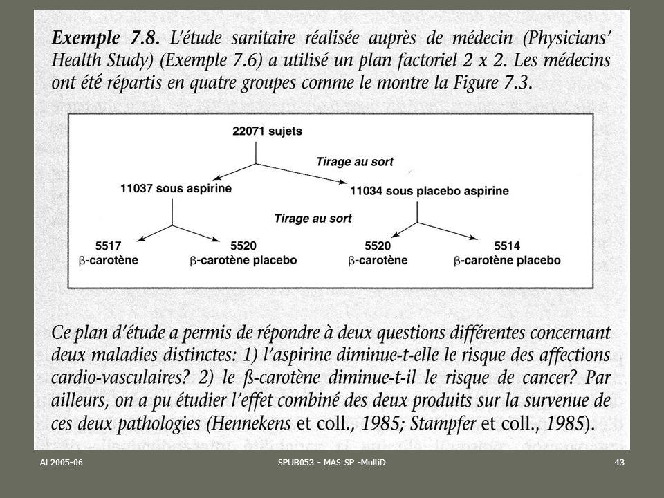 AL2005-06SPUB053 - MAS SP -MultiD43