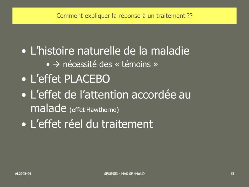 AL2005-06SPUB053 - MAS SP -MultiD45 Comment expliquer la réponse à un traitement ?? Lhistoire naturelle de la maladie nécessité des « témoins » Leffet