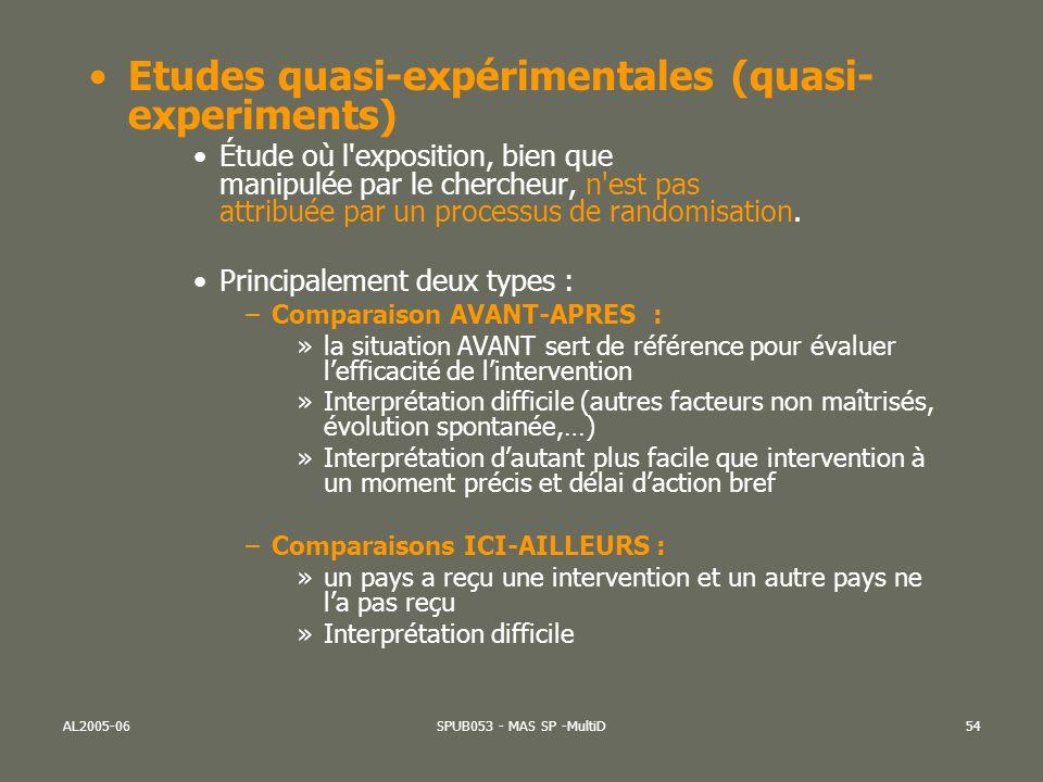 AL2005-06SPUB053 - MAS SP -MultiD54 Etudes quasi-expérimentales (quasi- experiments) Étude où l'exposition, bien que manipulée par le chercheur, n'est