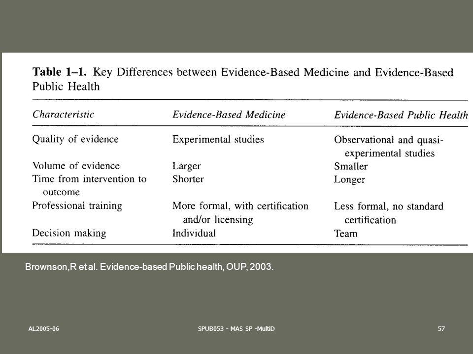 AL2005-06SPUB053 - MAS SP -MultiD57 Brownson,R et al. Evidence-based Public health, OUP, 2003.