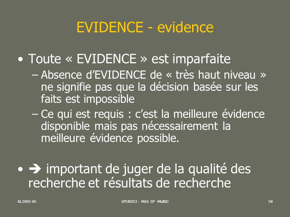 AL2005-06SPUB053 - MAS SP -MultiD58 EVIDENCE - evidence Toute « EVIDENCE » est imparfaite –Absence dEVIDENCE de « très haut niveau » ne signifie pas q