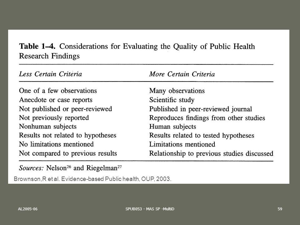 AL2005-06SPUB053 - MAS SP -MultiD59 Brownson,R et al. Evidence-based Public health, OUP, 2003.