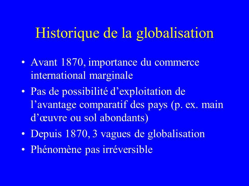 Historique de la globalisation Avant 1870, importance du commerce international marginale Pas de possibilité dexploitation de lavantage comparatif des pays (p.