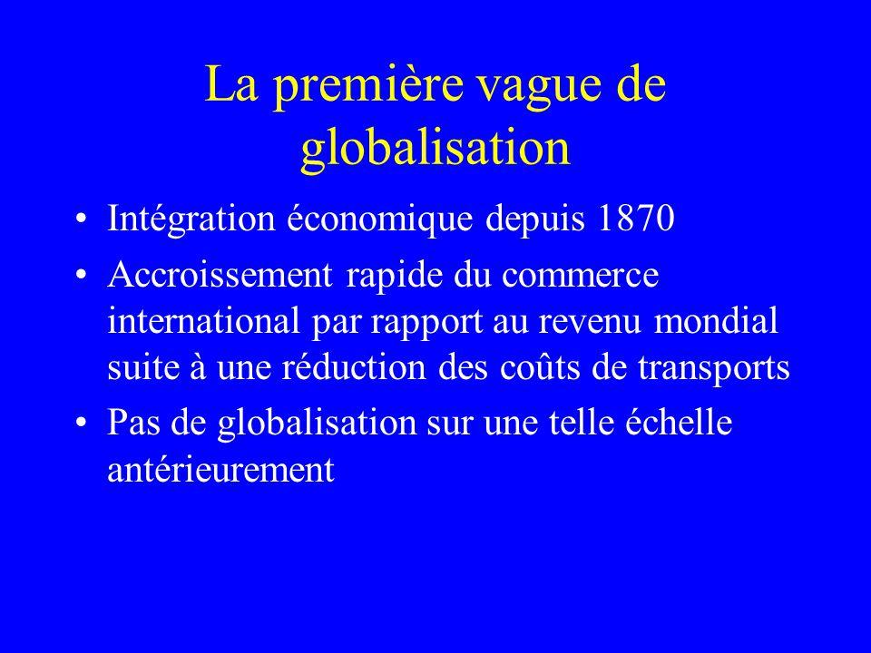 La première vague de globalisation Intégration économique depuis 1870 Accroissement rapide du commerce international par rapport au revenu mondial suite à une réduction des coûts de transports Pas de globalisation sur une telle échelle antérieurement