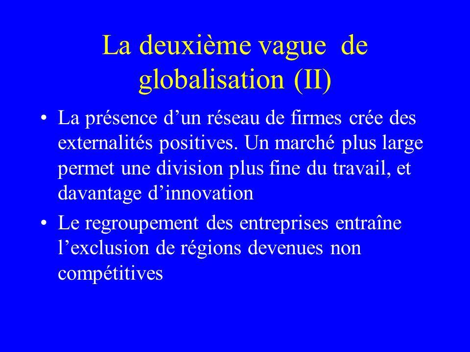 La deuxième vague de globalisation (II) La présence dun réseau de firmes crée des externalités positives.