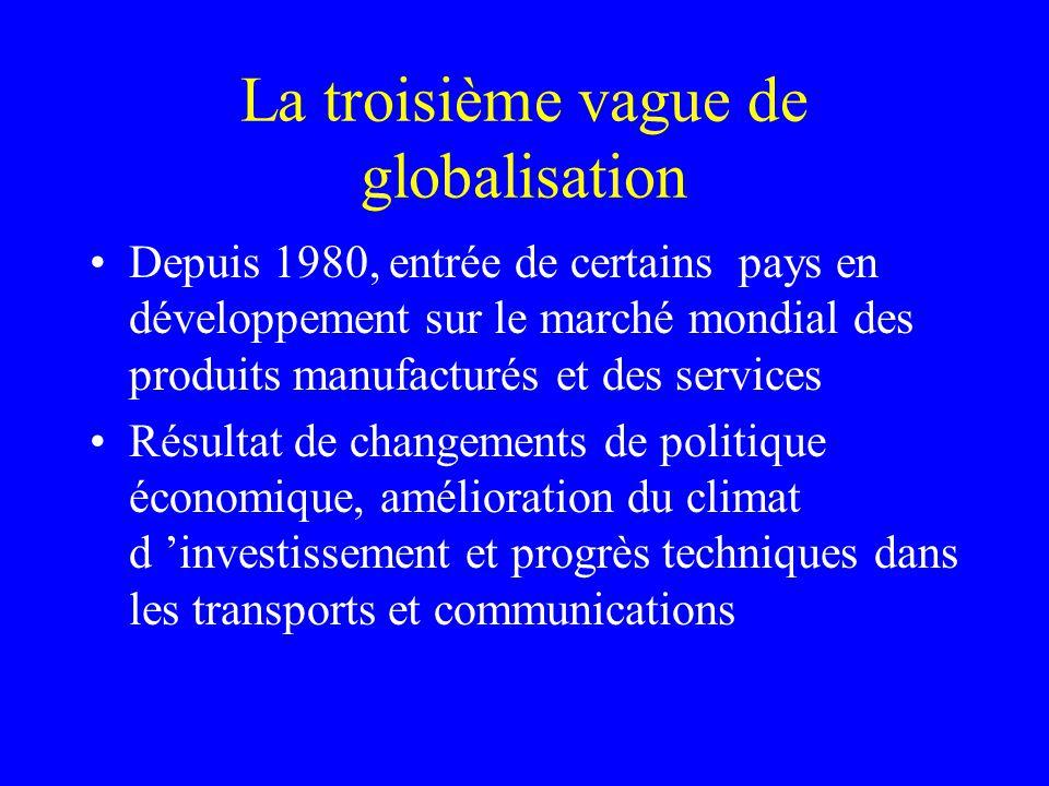 La troisième vague de globalisation Depuis 1980, entrée de certains pays en développement sur le marché mondial des produits manufacturés et des services Résultat de changements de politique économique, amélioration du climat d investissement et progrès techniques dans les transports et communications