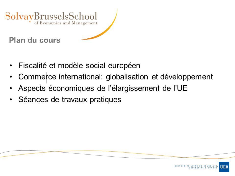 Plan du cours Fiscalité et modèle social européen Commerce international: globalisation et développement Aspects économiques de lélargissement de lUE