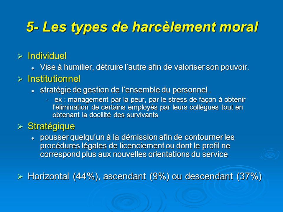 5- Les types de harcèlement moral Individuel Individuel Vise à humilier, détruire lautre afin de valoriser son pouvoir.