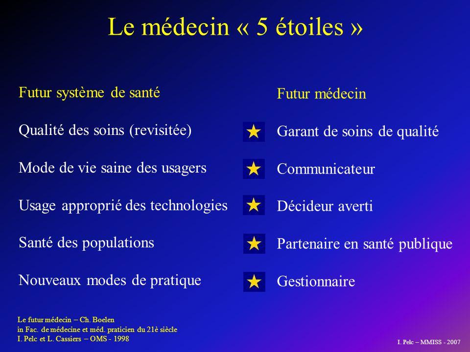 Les cycles de vie à lâge adulte I. Pelc – MMISS - 2007
