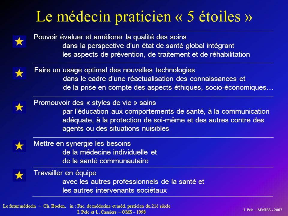 Les étapes du développement de lentreprise 5Innovation 4Quête 3Organisation 2Tribu 1Survie I.