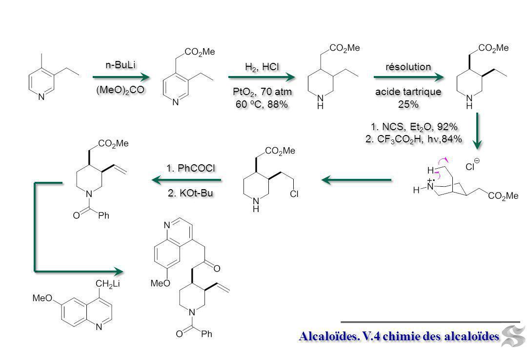Alcaloïdes. V.4 chimie des alcaloïdes n-BuLi (MeO) 2 CO n-BuLi (MeO) 2 CO H 2, HCl PtO 2, 70 atm 60 ºC, 88% H 2, HCl PtO 2, 70 atm 60 ºC, 88% résoluti