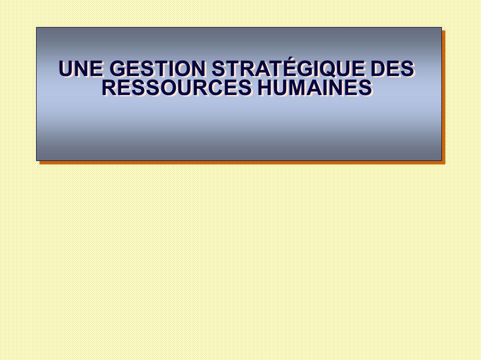 Le plan de la séance I -La notion de stratégie II-La gestion stratégique III-La gestion stratégique des ressources humaines IV -Lalignement de la gestion stratégique des ressources humaines sur la stratégie organisationnelle: quelques cas dillustration