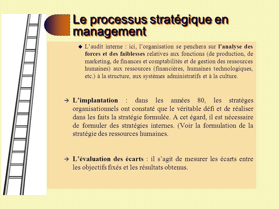 Les typologies stratégiques en management II LA TYPOLOGIE DES STRATÉGIES DE DÉVELOPPEMENT SELON LAVANTAGE COMPÉTITIF, LA TYPOLOGIE DES STRATÉGIES DE DÉVELOPPEMENT SELON LE CYCLE DE VIE DU PRODUIT, LA TYPOLOGIE DES STRATÉGIES DE DÉVELOPPEMENT SELON LA POSITION SUR LE MARCHÉ.