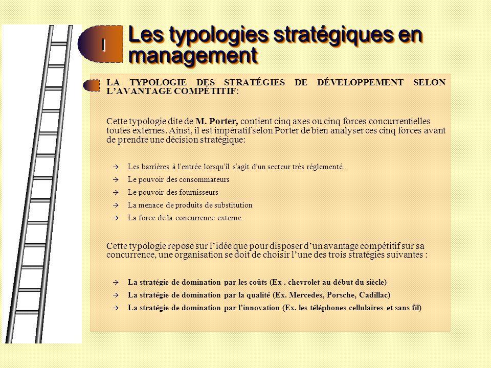 Les typologies stratégiques en management II LA TYPOLOGIE DES STRATÉGIES DE DÉVELOPPEMENT SELON LE CYCLE DE VIE DU PRODUIT Cette typologie est basée sur la notion de temps et dévolution.