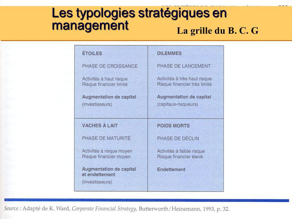 Les typologies stratégiques en management La grille du B.