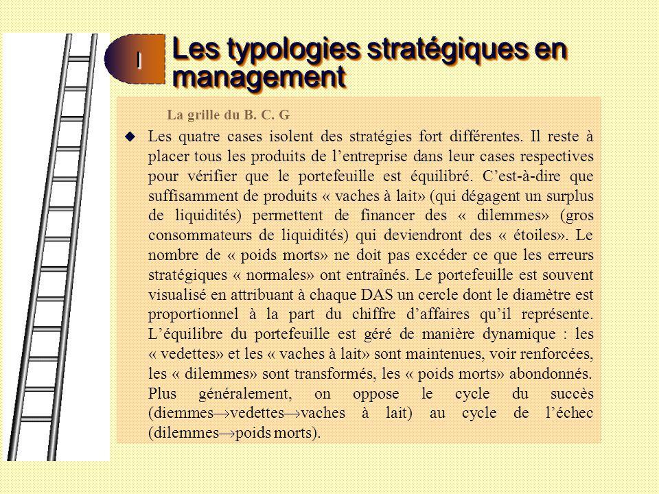 Les typologies stratégiques en management II La typologie de Miles et Snow Cette typologie renferme quatre types de stratégies managériales: à la stratégie du défenseur à la stratégie du prospecteur à la stratégie du réacteur à la stratégie de l analyste