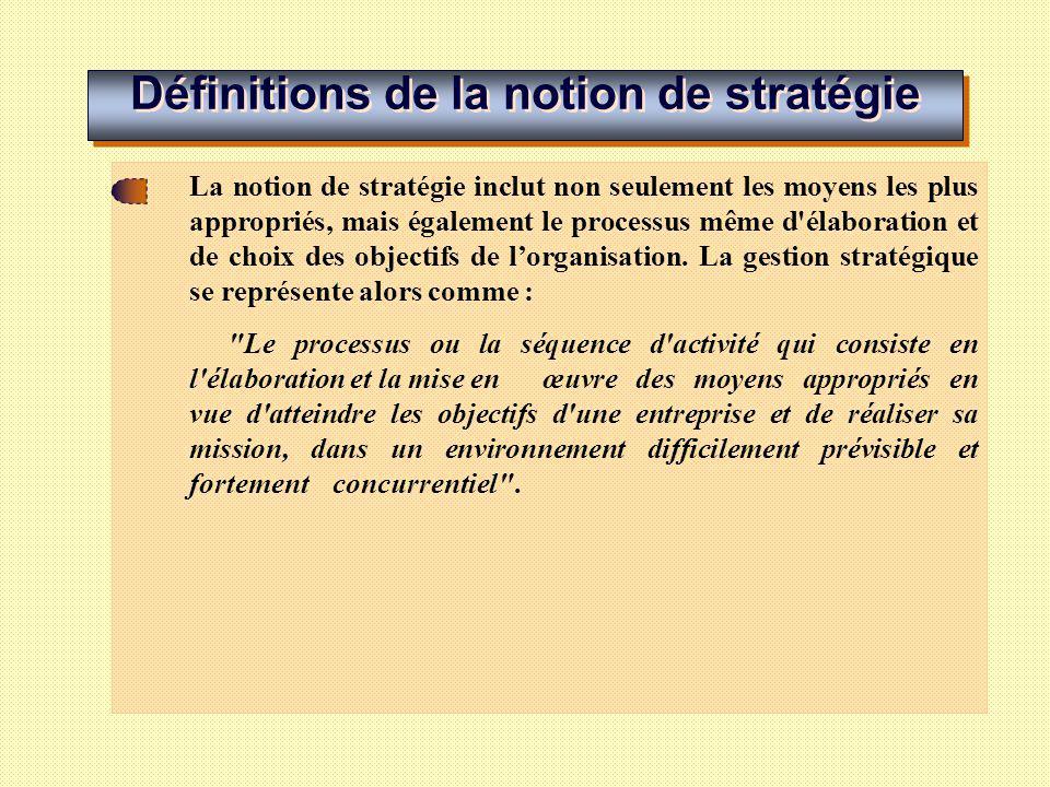 Définitions de la notion de stratégie Plus précisément, on peut entendre par stratégie un ensemble coordonné de choix à long terme, multidimensionnels et interactifs : à À long terme : les stratégies se distinguent ainsi des tactiques qui sont à plus court terme, et elles engagent durablement l avenir ; à Multidimensionnels : les décisions ne se réduisent pas à de simples maximisations mais mettent en jeu des gammes différenciées d objectifs, de moyens et de contraintes ; Interactifs: les décisions sont prises en essayant d anticiper les initiatives et réactions des constituantes multiples de lorganisation.