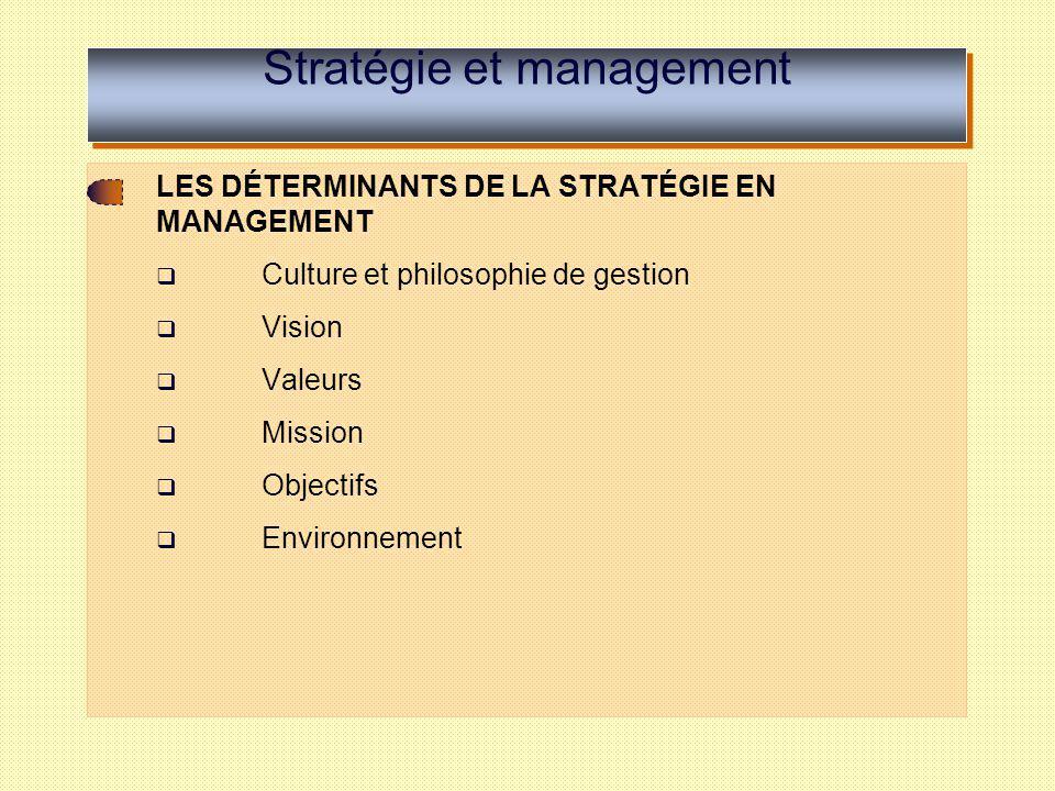 Stratégie et management LES DÉTERMINANTS DE LA STRATÉGIE EN MANAGEMENT Culture et philosophie de gestion Vision Valeurs Mission Objectifs Environnemen