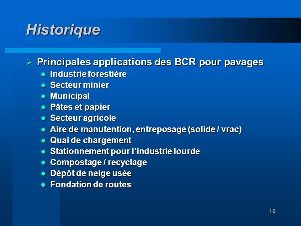 10 Historique Principales applications des BCR pour pavages Principales applications des BCR pour pavages Industrie forestière Industrie forestière Se