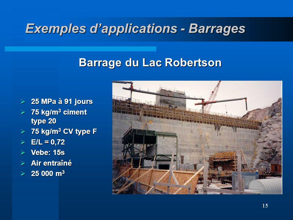 15 Barrage du Lac Robertson Exemples dapplications - Barrages 25 MPa à 91 jours 25 MPa à 91 jours 75 kg/m 3 ciment type 20 75 kg/m 3 ciment type 20 75