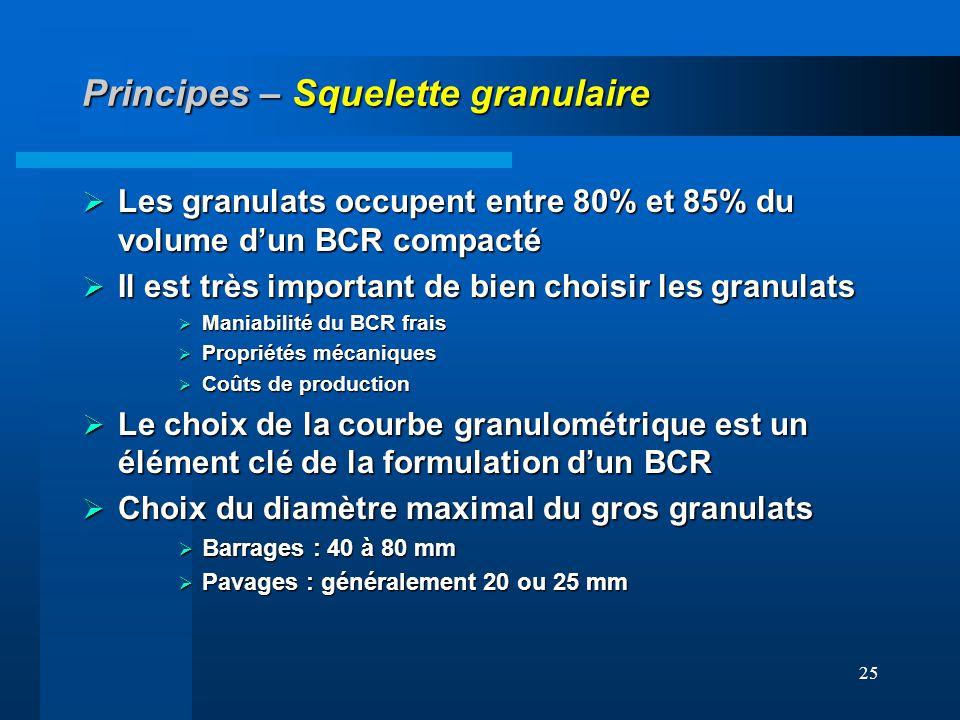 25 Les granulats occupent entre 80% et 85% du volume dun BCR compacté Les granulats occupent entre 80% et 85% du volume dun BCR compacté Il est très i
