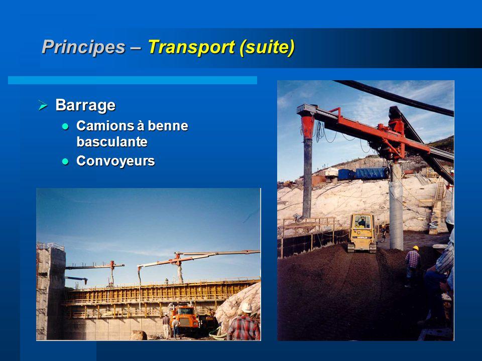 32 Principes – Transport (suite) Barrage Barrage Camions à benne basculante Camions à benne basculante Convoyeurs Convoyeurs