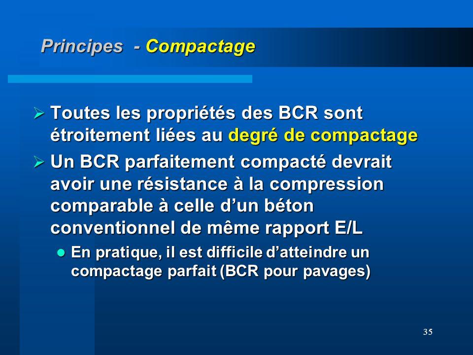 35 Principes - Compactage Toutes les propriétés des BCR sont étroitement liées au degré de compactage Toutes les propriétés des BCR sont étroitement l