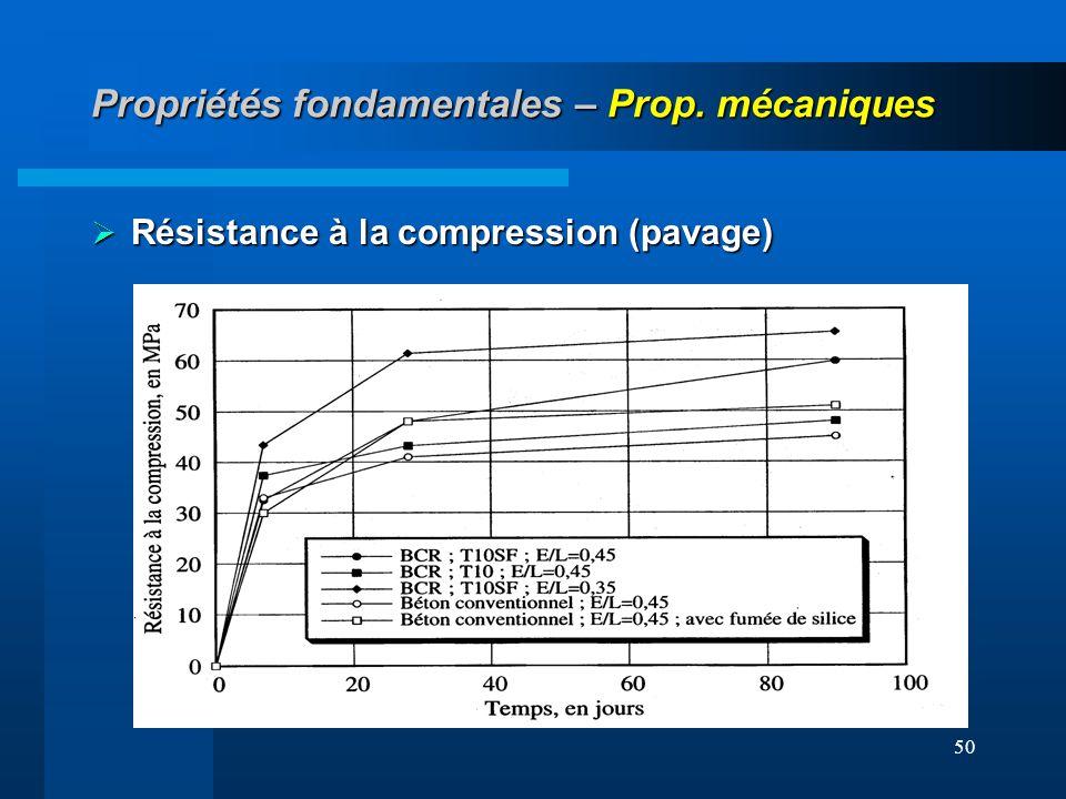 50 Propriétés fondamentales – Prop. mécaniques Résistance à la compression (pavage) Résistance à la compression (pavage)