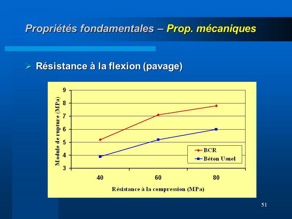 51 Propriétés fondamentales – Prop. mécaniques Résistance à la flexion (pavage) Résistance à la flexion (pavage)