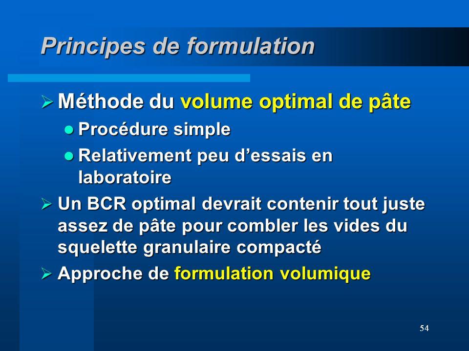 54 Principes de formulation Méthode du volume optimal de pâte Méthode du volume optimal de pâte Procédure simple Procédure simple Relativement peu des