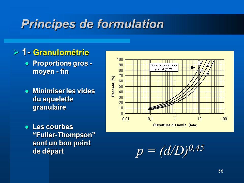 56 Principes de formulation 1- Granulométrie 1- Granulométrie Proportions gros - moyen - fin Proportions gros - moyen - fin Minimiser les vides du squ