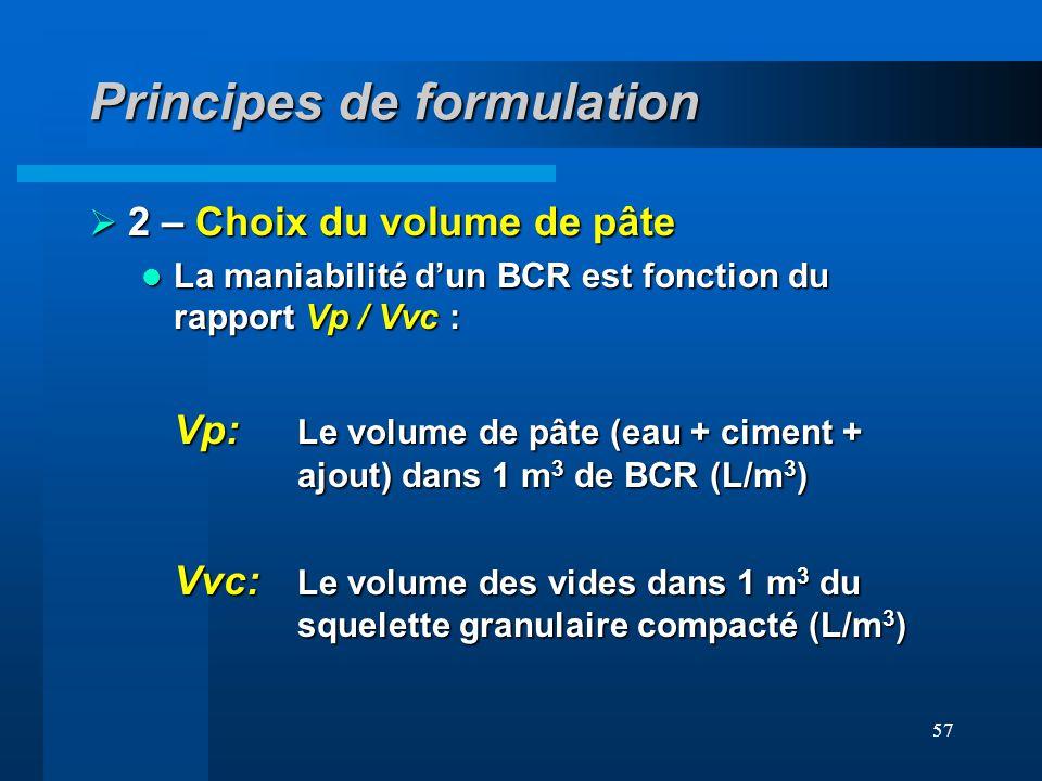 57 Principes de formulation 2 – Choix du volume de pâte 2 – Choix du volume de pâte La maniabilité dun BCR est fonction du rapport Vp / Vvc : La mania