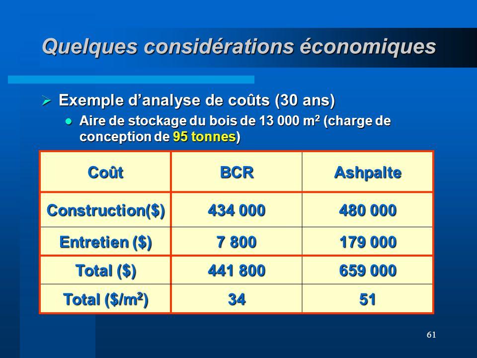 61 Quelques considérations économiques Exemple danalyse de coûts (30 ans) Exemple danalyse de coûts (30 ans) Aire de stockage du bois de 13 000 m 2 (c
