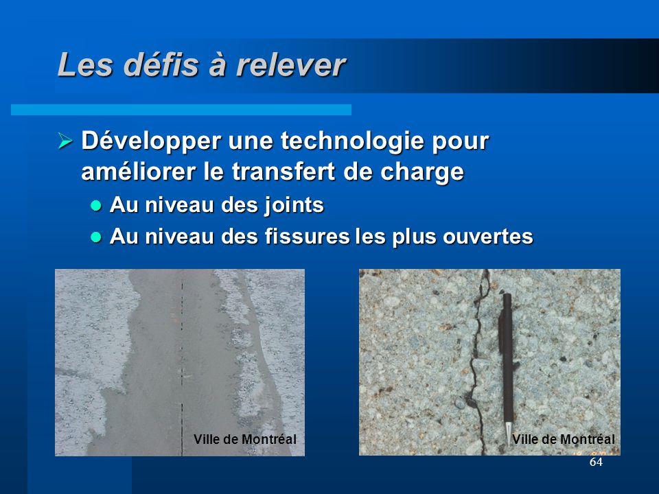 64 Les défis à relever Développer une technologie pour améliorer le transfert de charge Développer une technologie pour améliorer le transfert de char