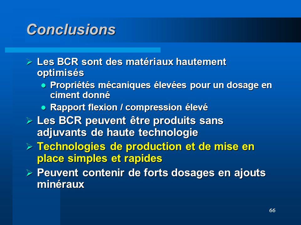 66 Conclusions Les BCR sont des matériaux hautement optimisés Les BCR sont des matériaux hautement optimisés Propriétés mécaniques élevées pour un dos
