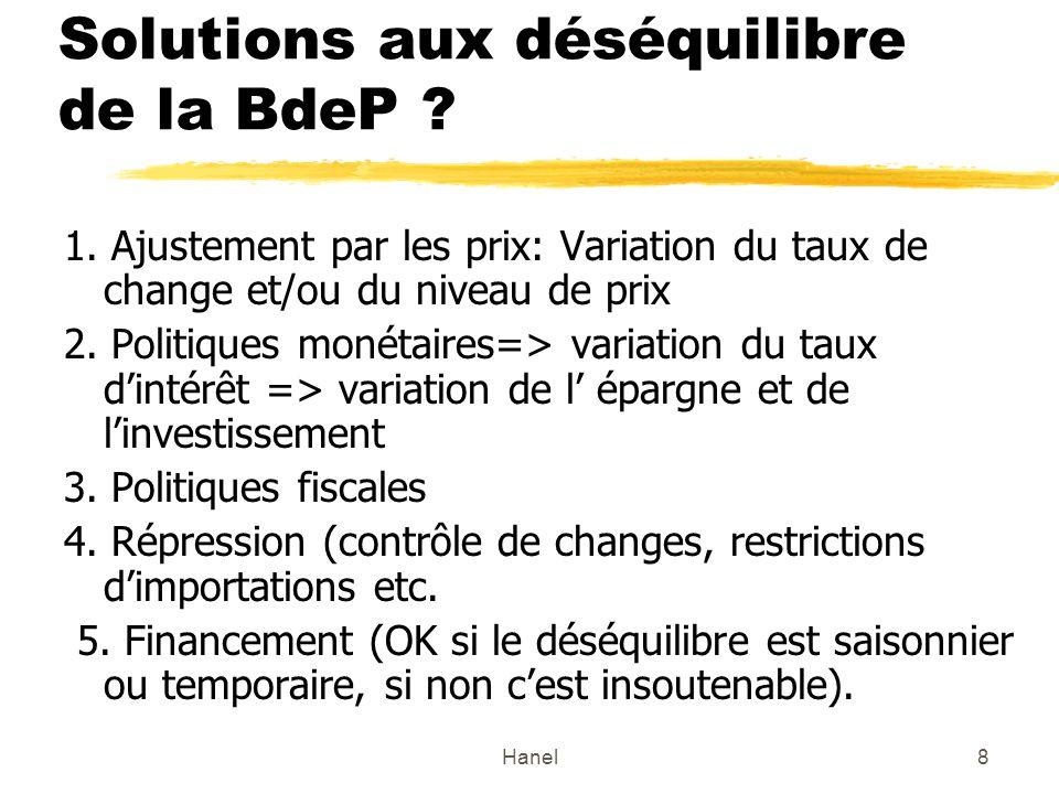 Hanel8 Solutions aux déséquilibre de la BdeP ? 1. Ajustement par les prix: Variation du taux de change et/ou du niveau de prix 2. Politiques monétaire