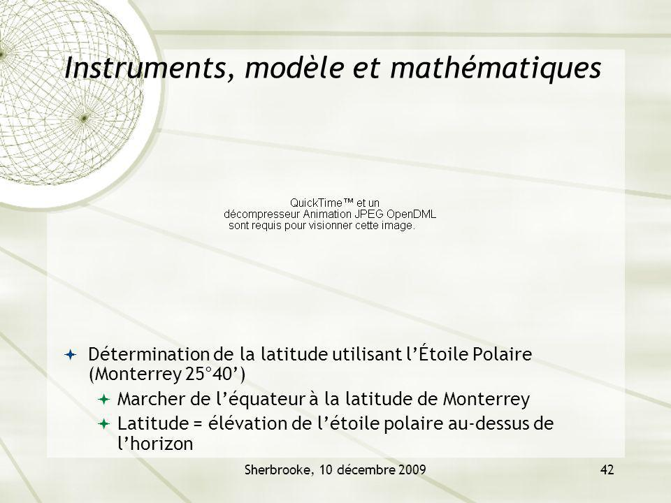 Sherbrooke, 10 décembre 200942 Instruments, modèle et mathématiques Détermination de la latitude utilisant lÉtoile Polaire (Monterrey 25°40) Marcher de léquateur à la latitude de Monterrey Latitude = élévation de létoile polaire au-dessus de lhorizon