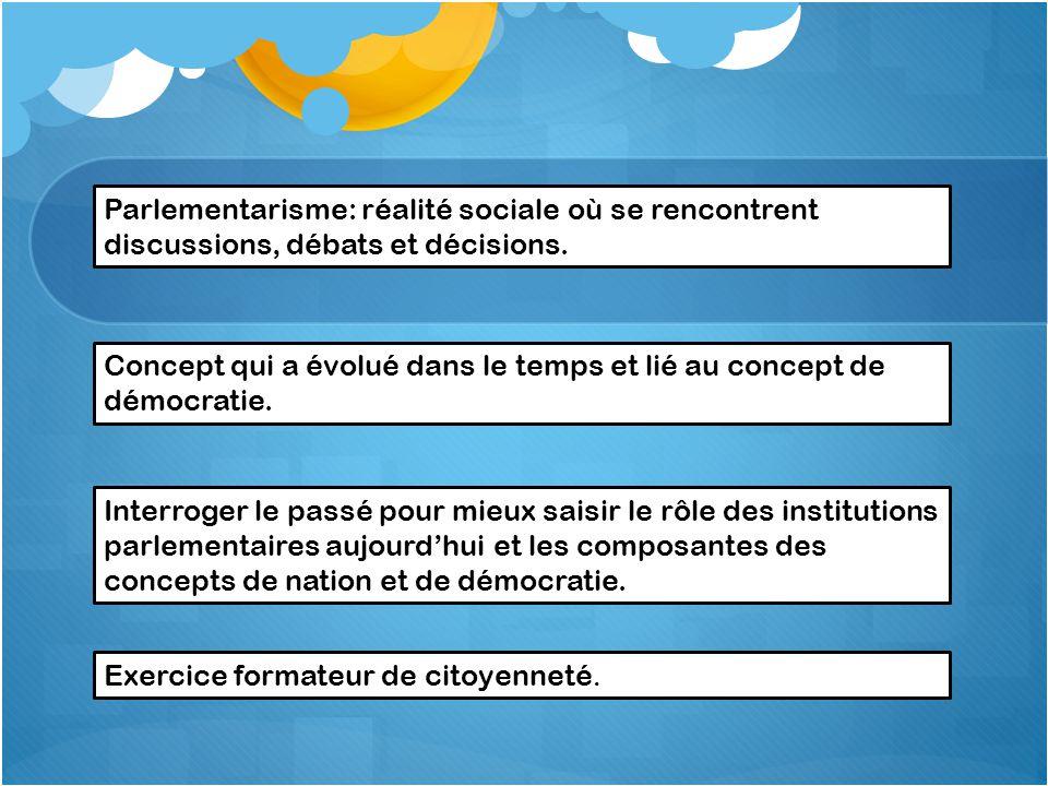 «LÉtat, cest moi» (Louis XIV) «LÉtat, cest nous» (John Locke) Interroger le passé Question-problème: La démocratie peut-elle exister sans débats, luttes et revendications.