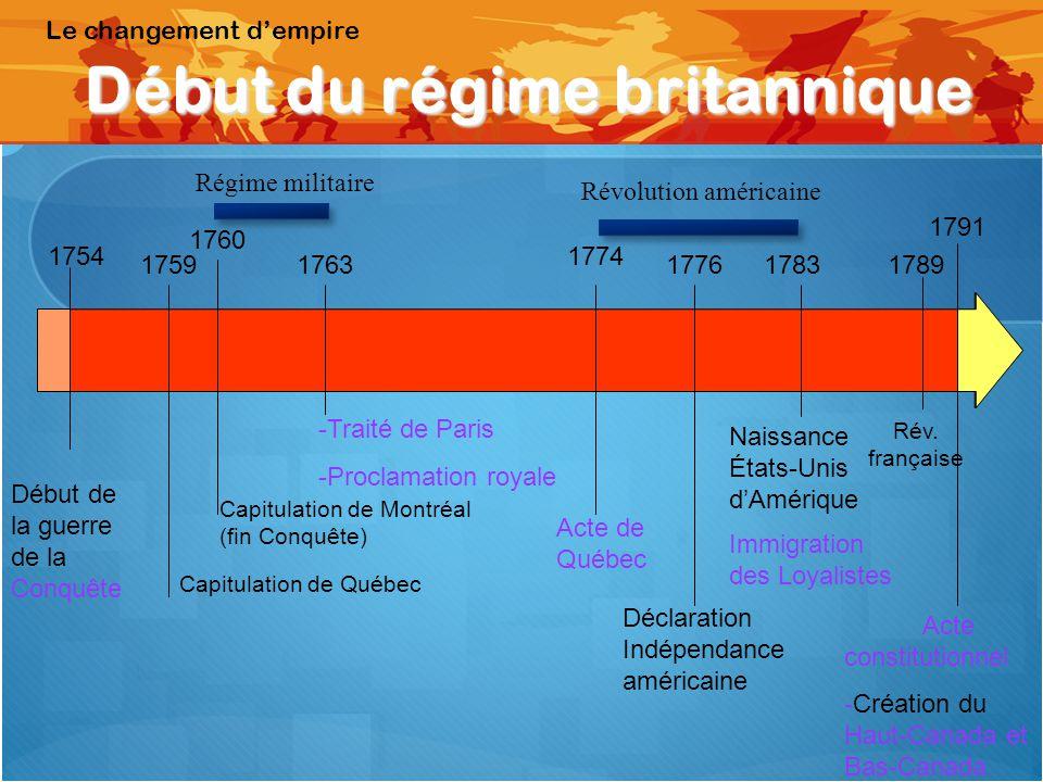 LActe de Québec et la Révolution américaine Le changement dempire Conséquences de l indépendance américaine pour la Province of Quebec Territoire: Perte du sud des Grands Lacs.