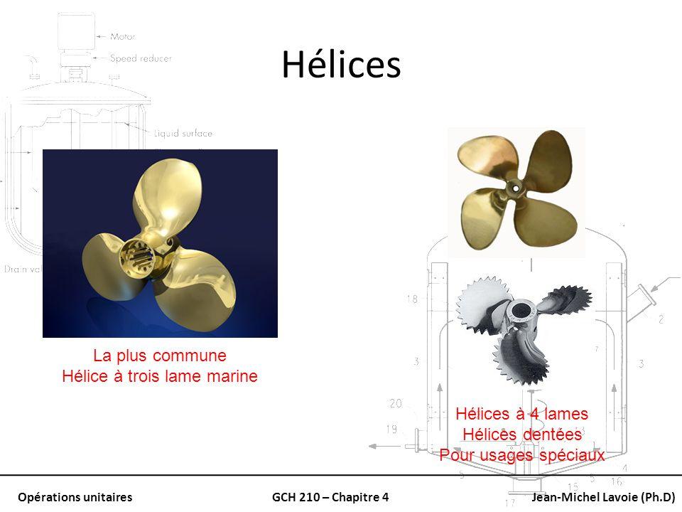 Opérations unitairesGCH 210 – Chapitre 4Jean-Michel Lavoie (Ph.D) Hélices La plus commune Hélice à trois lame marine Hélices à 4 lames Hélices dentées