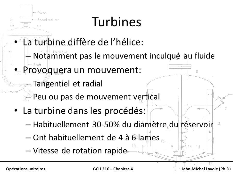 Opérations unitairesGCH 210 – Chapitre 4Jean-Michel Lavoie (Ph.D) Turbines La turbine diffère de lhélice: – Notamment pas le mouvement inculqué au flu