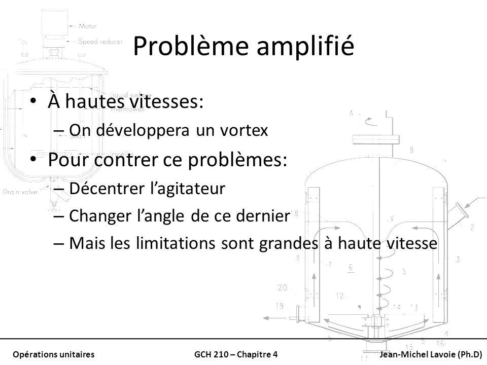 Opérations unitairesGCH 210 – Chapitre 4Jean-Michel Lavoie (Ph.D) Problème amplifié À hautes vitesses: – On développera un vortex Pour contrer ce prob