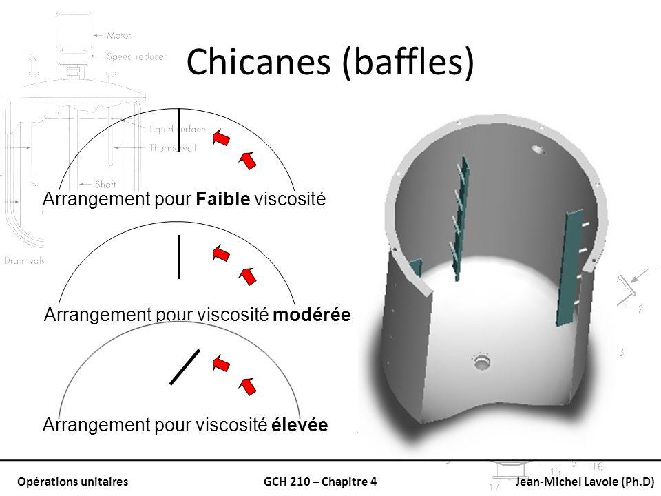Opérations unitairesGCH 210 – Chapitre 4Jean-Michel Lavoie (Ph.D) Chicanes (baffles) Arrangement pour Faible viscosité Arrangement pour viscosité modé