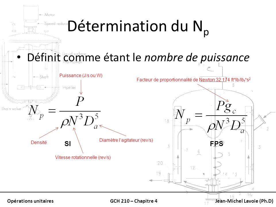 Opérations unitairesGCH 210 – Chapitre 4Jean-Michel Lavoie (Ph.D) Détermination du N p Définit comme étant le nombre de puissance SIFPS Puissance (J/s