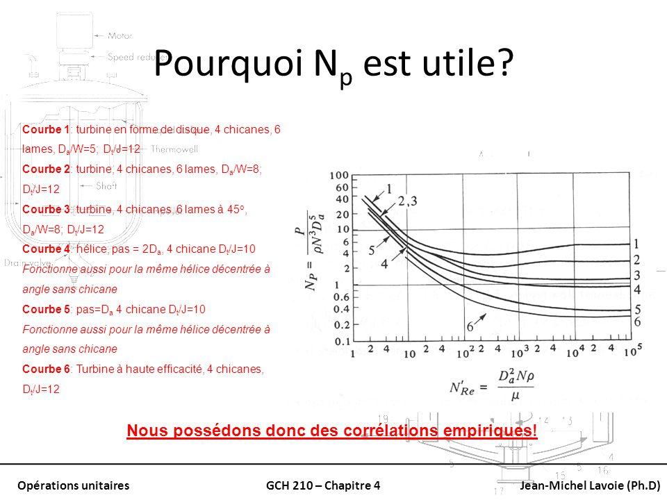 Opérations unitairesGCH 210 – Chapitre 4Jean-Michel Lavoie (Ph.D) Pourquoi N p est utile? Courbe 1: turbine en forme de disque, 4 chicanes, 6 lames, D